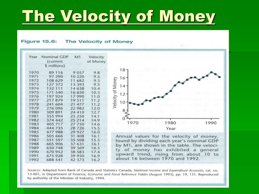 The Velocity of Money