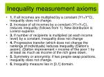 inequality measurement axioms