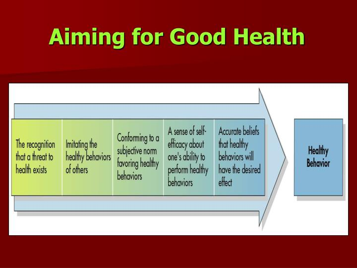 Aiming for Good Health