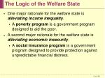 the logic of the welfare state