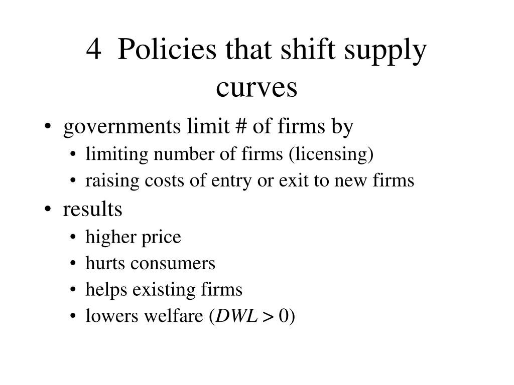 4  Policies that shift supply curves