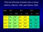 efeito da fertiliza o fosfatada sobre a laranja val ncia spencer 1963 apud obreza 2003