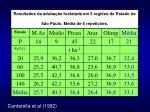 resultados da aduba o fosfatada em 5 regi es do estado de s o paulo m dia de 6 repeti es