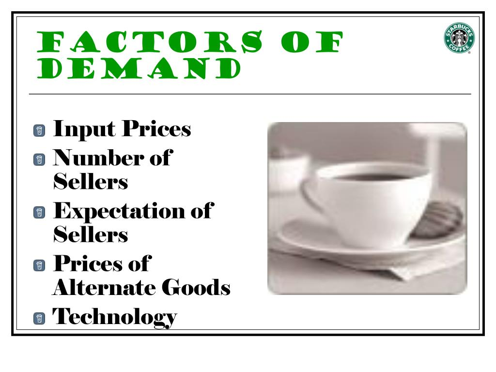 Factors of Demand