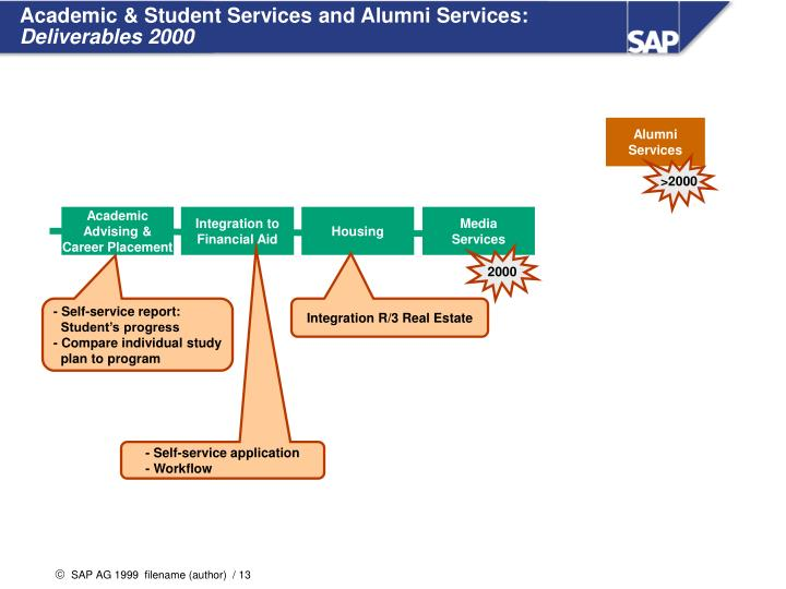 Academic & Student Services and Alumni Services: