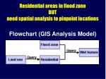 residential areas in flood zone but need spatial analysis to pinpoint locations