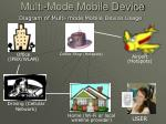 multi mode mobile device