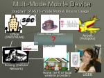 multi mode mobile device6