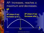 ap increases reaches a maximum and decreases