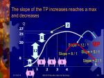 the slope of the tp increases reaches a max and decreases