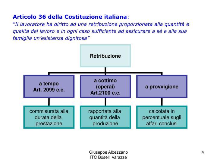 Articolo 36 della Costituzione italiana
