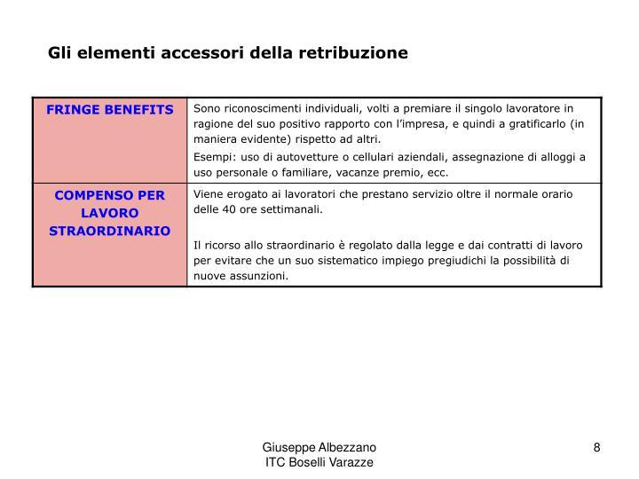 Gli elementi accessori della retribuzione