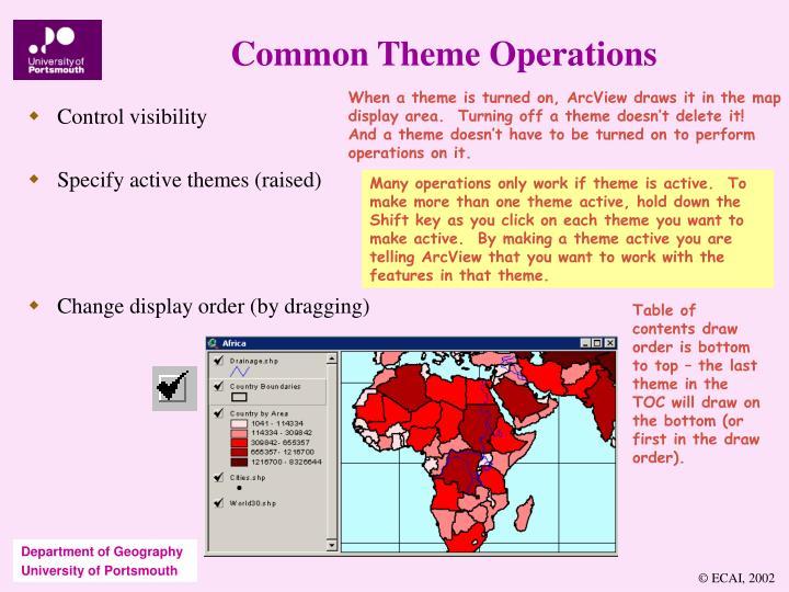 Common Theme Operations