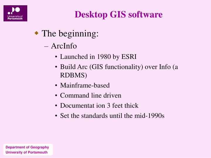 Desktop gis software