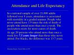 attendance and life expectancy
