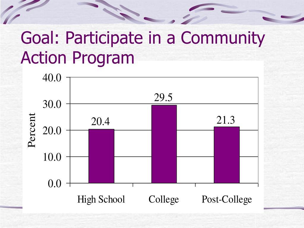 Goal: Participate in a Community Action Program