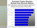 transport topics reaches bottom line decision makers
