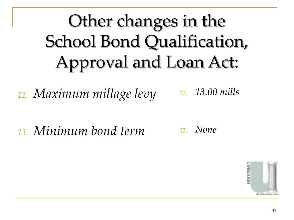 Maximum millage levy