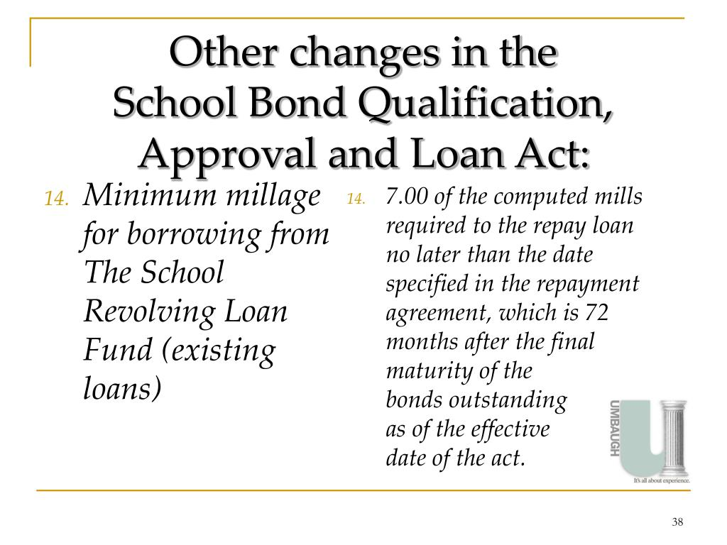 Minimum millage for borrowing from The School Revolving Loan Fund (existing loans)