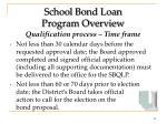 school bond loan program overview20