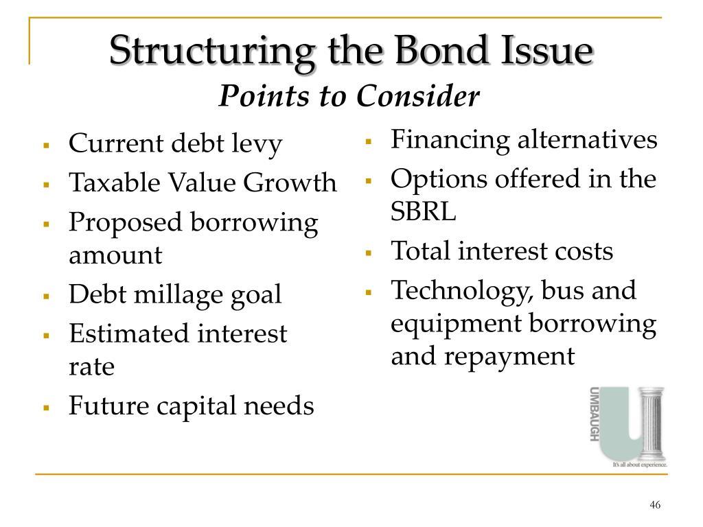Current debt levy