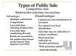 types of public sale45