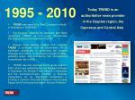 1995 2010