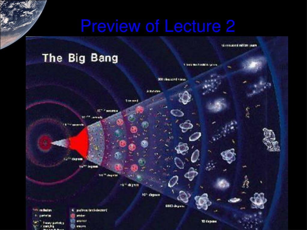 Preview of Lecture 2