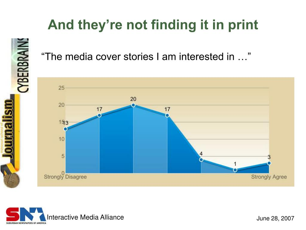 And they're not finding it in print