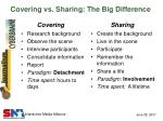 covering vs sharing the big difference
