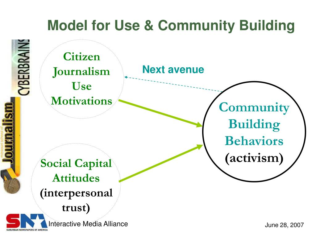 Model for Use & Community Building