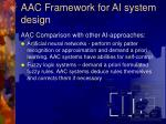aac framework for ai system design4