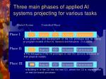 three main phases of applied ai systems projecting for various tasks