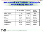 asian americans preferred language in advertising by heritage