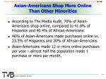 asian americans shop more online than other minorities
