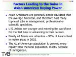 factors leading to the gains in asian american buying power