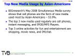 top new media usage by asian americans