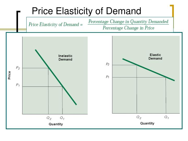 demand and the price elasticity of demand Because the price elasticity of demand shows the responsiveness of quantity demanded to a price change, assuming that other factors that influence demand are unchanged, it reflects movements along a demand curve.