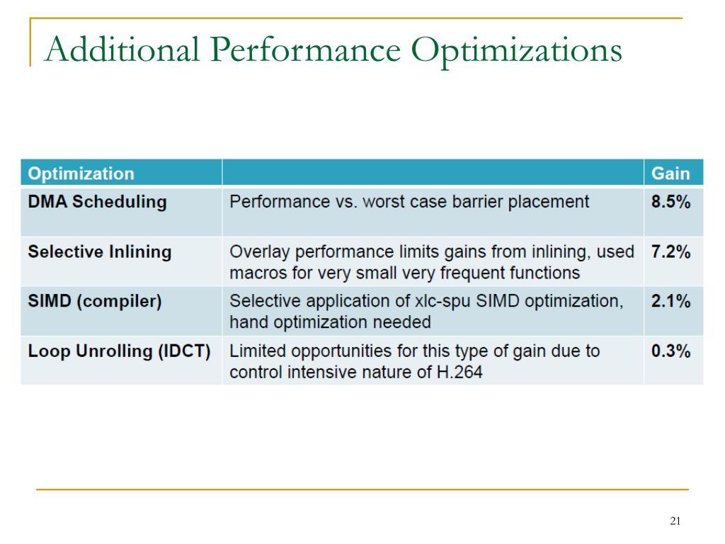 Additional Performance Optimizations
