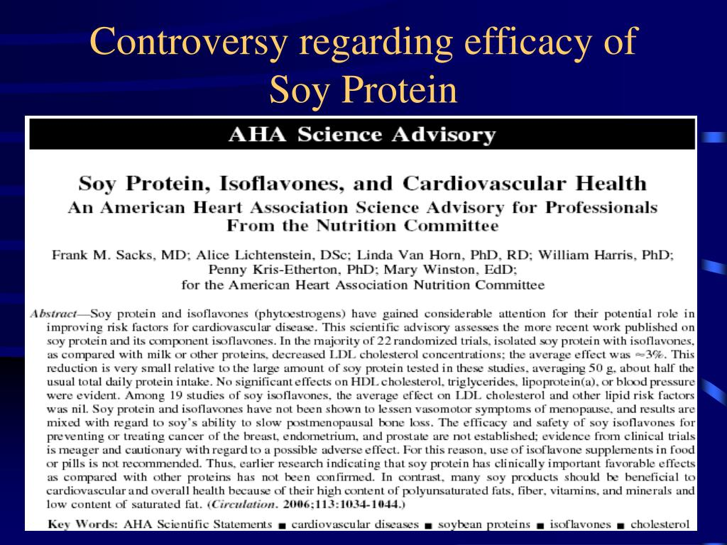 Controversy regarding efficacy of Soy Protein