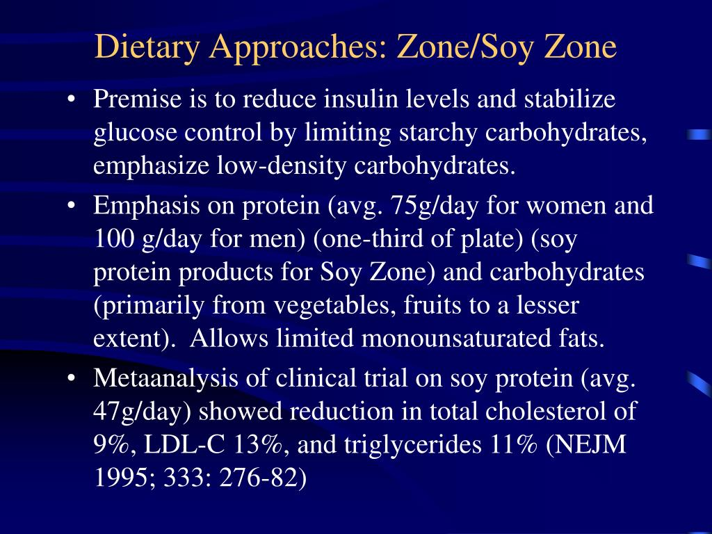 Dietary Approaches: Zone/Soy Zone