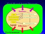 goal based agent diagram