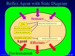 reflex agent with state diagram