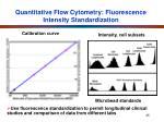 quantitative flow cytometry fluorescence intensity standardization