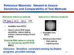 reference materials needed to assure sensitivity and comparability of test methods