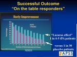 successful outcome on the table responders