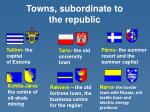 towns subordinate to the republic