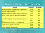 low importance low performance