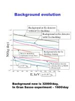 background evolution