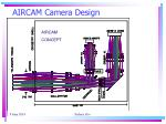 aircam camera design